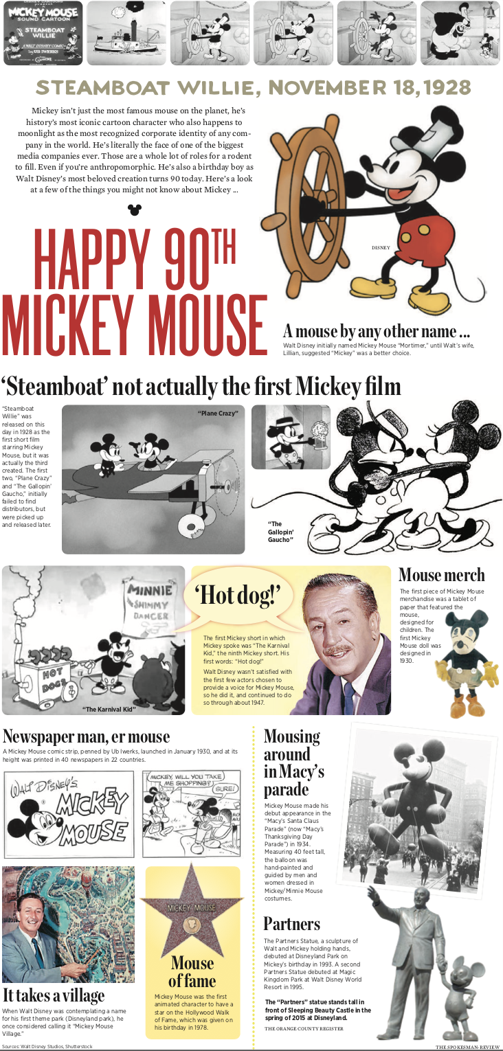 Happy 90th, Mickey Mouse