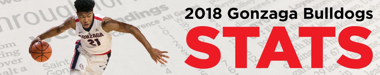 2018 Gonzaga Basketball Stats