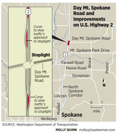 Plans for US 2 roundabout near Mead scrapped by Washington The