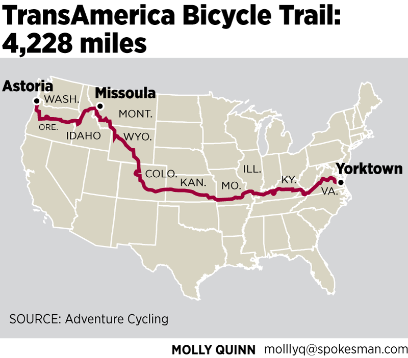 TransAmerica Bicycle Trail is ride of a lifetime | The Spokesman-Review