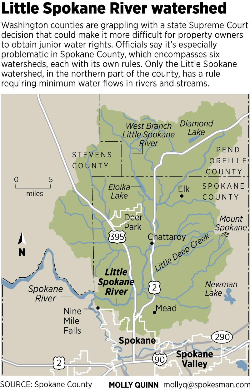 Washington Supreme Court Water Rights Ruling Will Affect Building