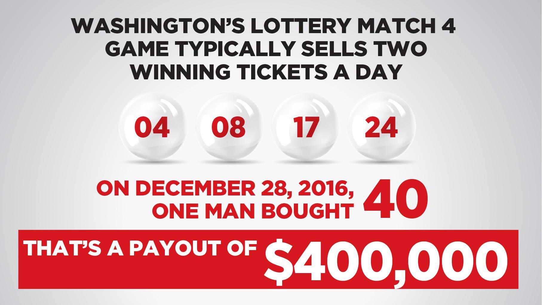 Canadian man won $400,000 with an unusual Washington Lottery