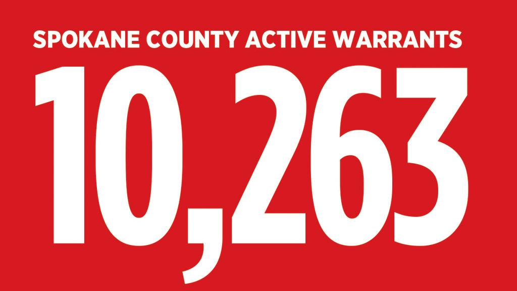 More than 10,000 arrest warrants currently active in Spokane County