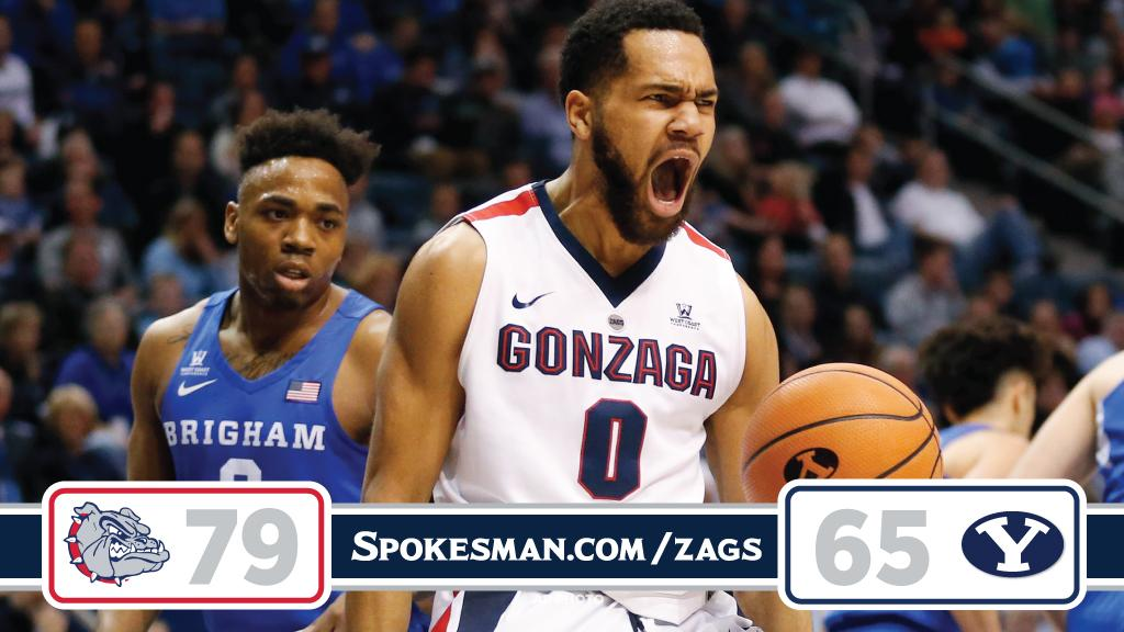 Recap And Highlights Gonzaga Cruises Past Byu 79 65 Earns Outright