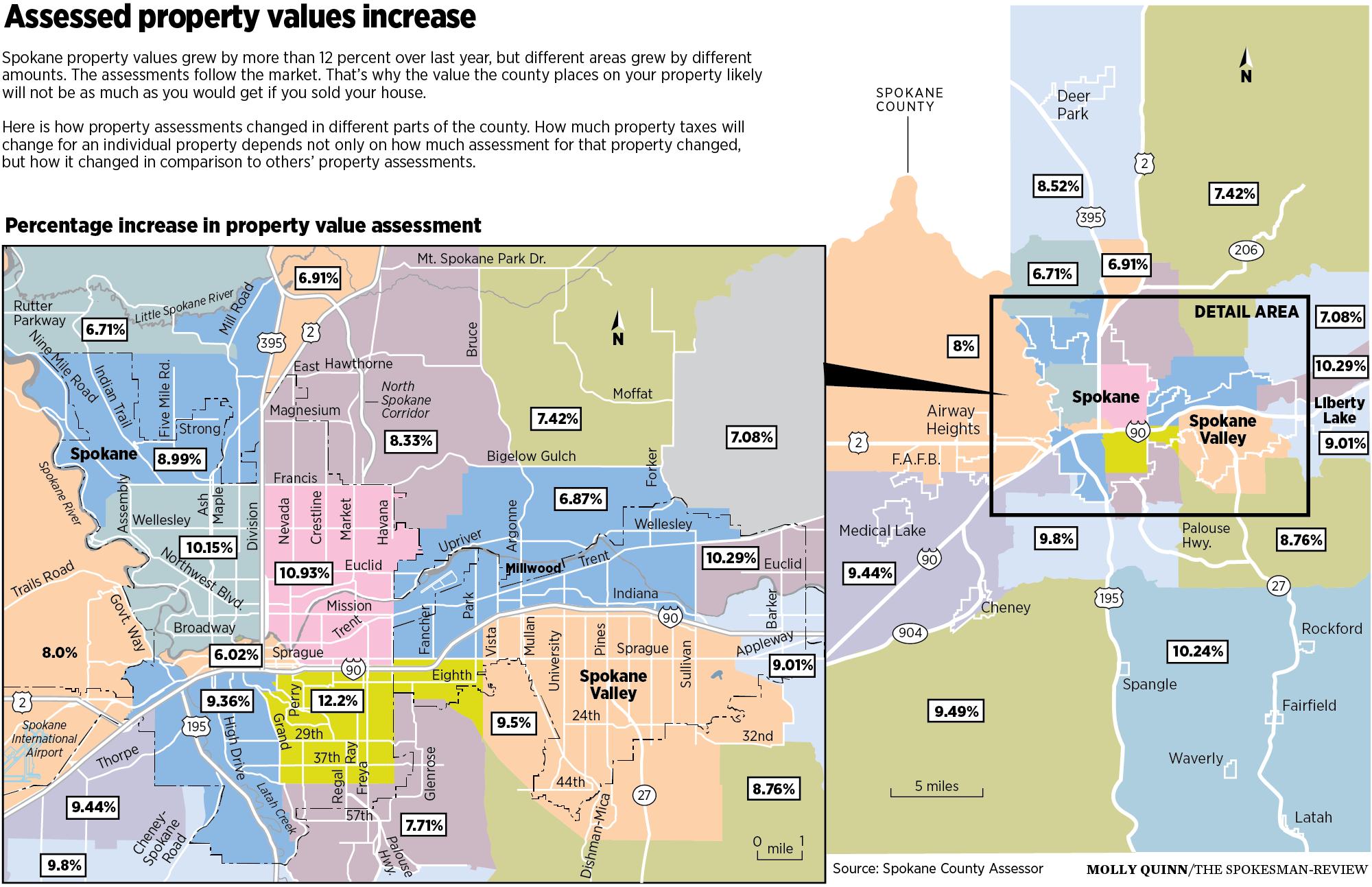 Reno county property tax search
