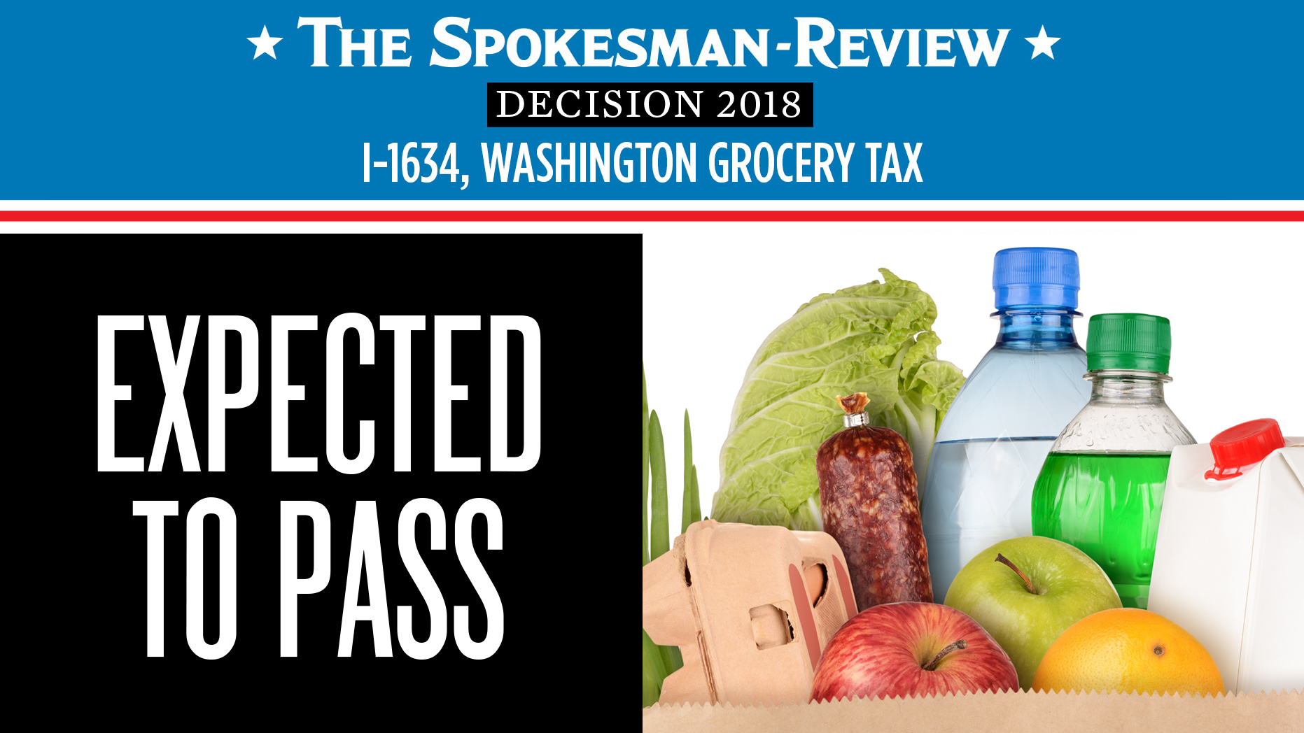 I-1634, a ban on local soda and grocery taxes, approved