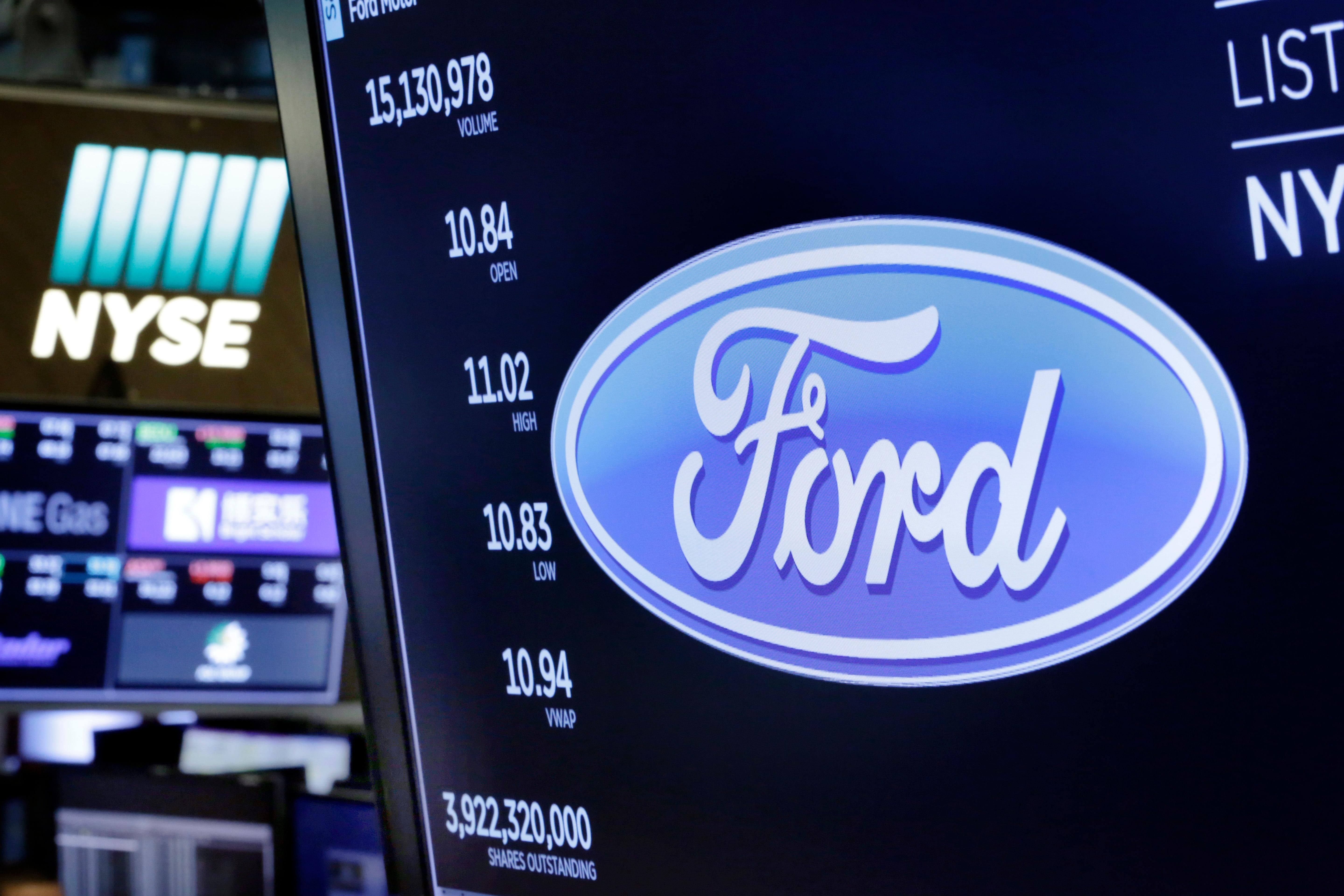 Motley Fool: Around the block with Ford | The Spokesman-Review