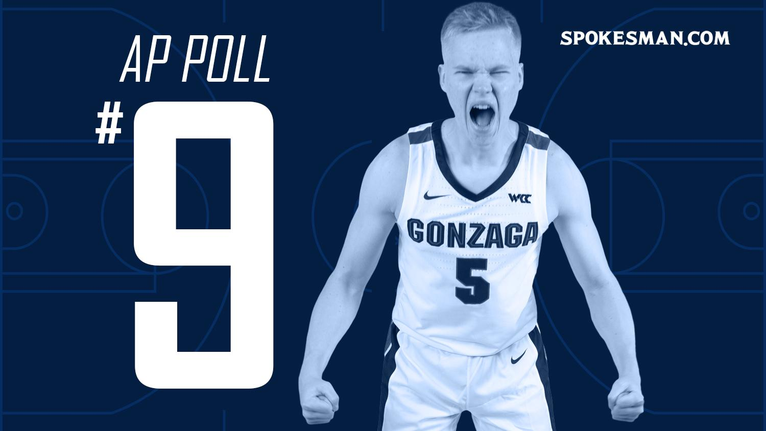 Wolverines jump from unranked to top five in polls