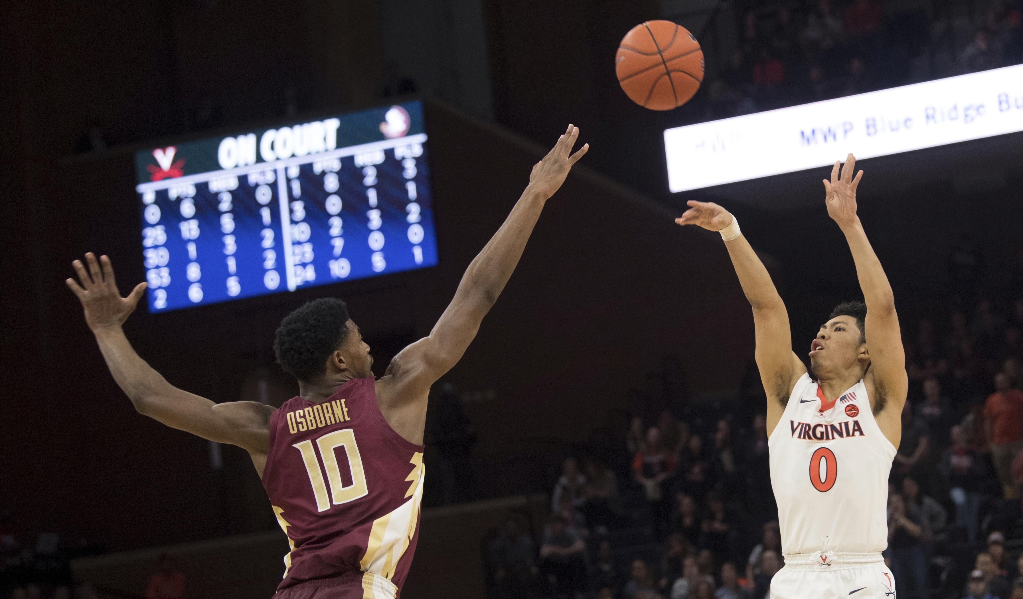 Virginia men's basketball upsets No. 5 Florida State, 61-56