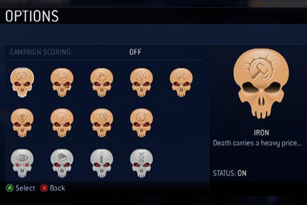 Skulls in Halo