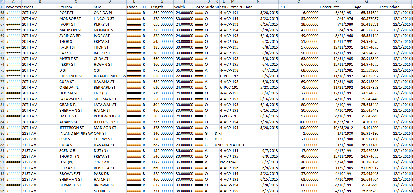 screenshot of city pavement data spreadsheet